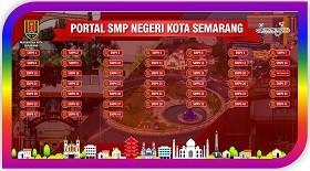 Portal Website SMPN Kota Semarang